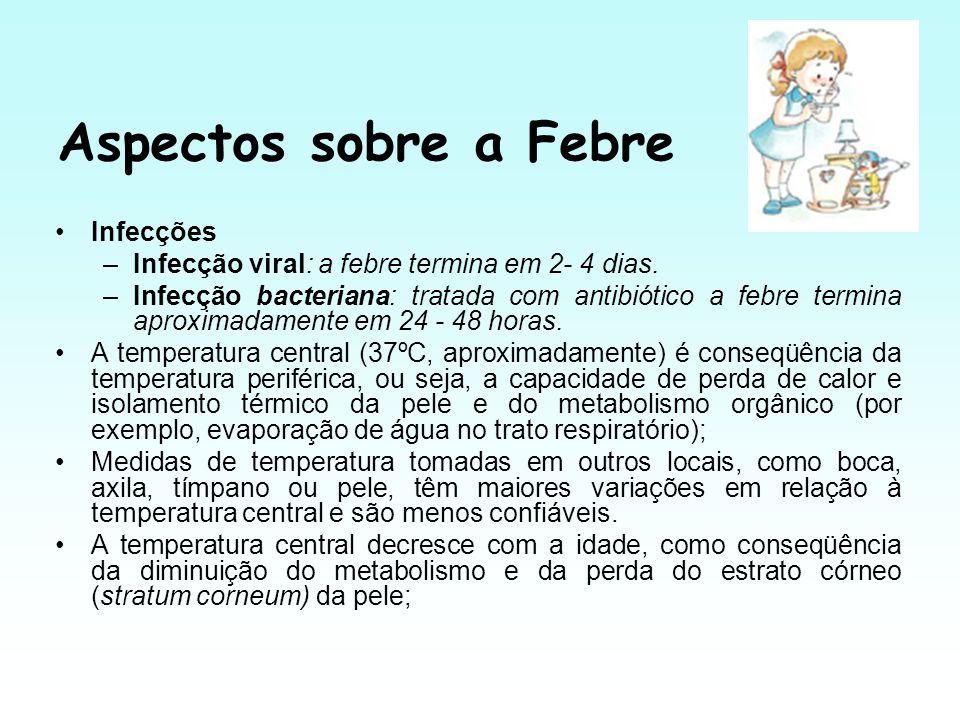 Aspectos sobre a Febre Infecções –Infecção viral: a febre termina em 2- 4 dias. –Infecção bacteriana: tratada com antibiótico a febre termina aproxima