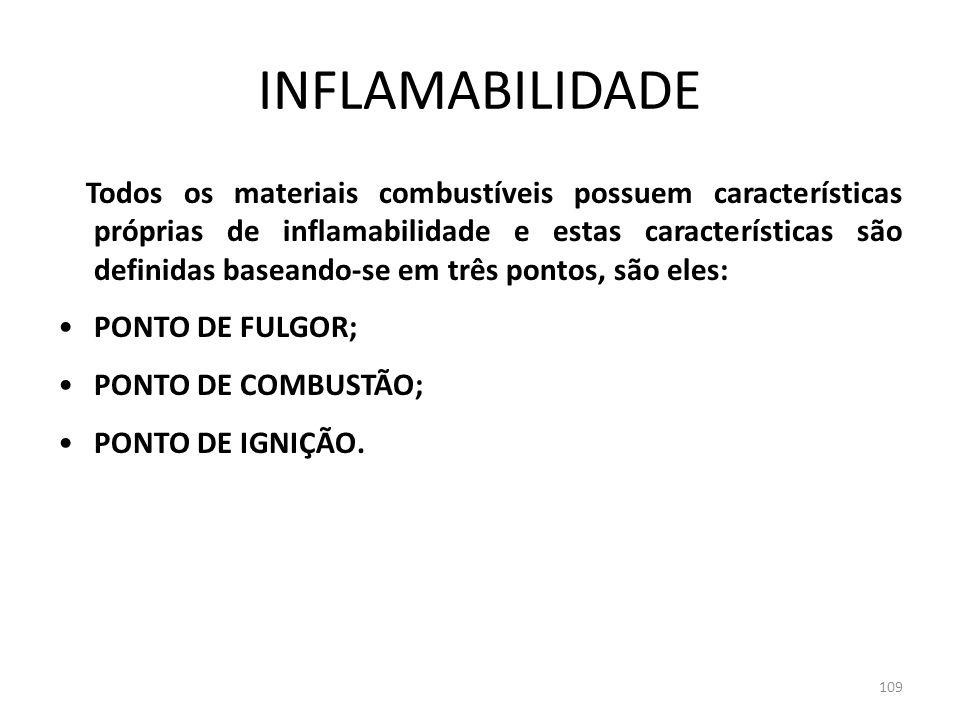 108 TRANSMISSÃO DE CALOR IRRADIAÇÃO É a forma de transmissão de calor por meio de raios ou ondas.