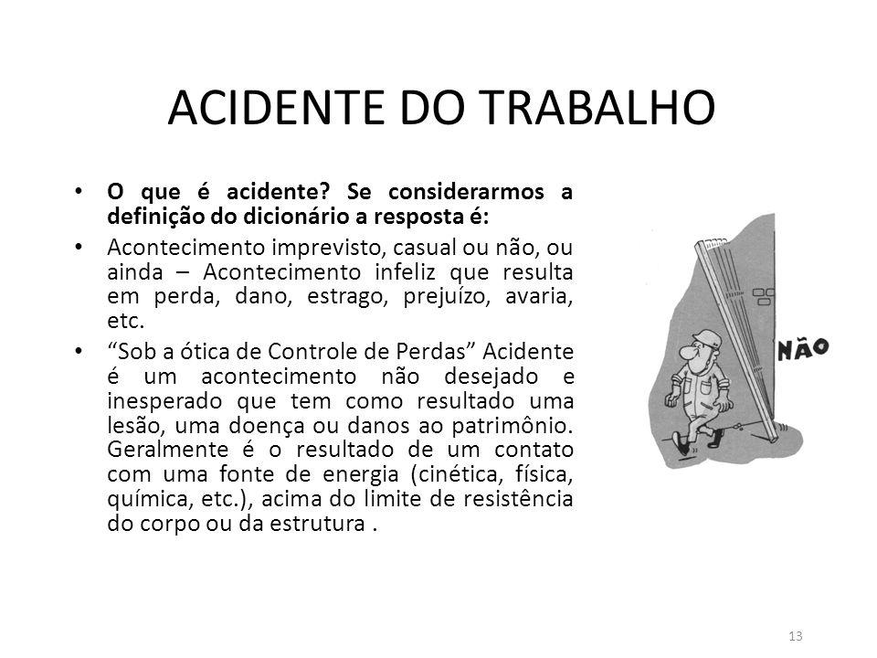 12 SEGURANÇA DO TRABALHO Provavelmente, porque foi nessa época, que iniciou-se a revolução industrial no Brasil, com a criação da 1a. Siderúrgica Naci