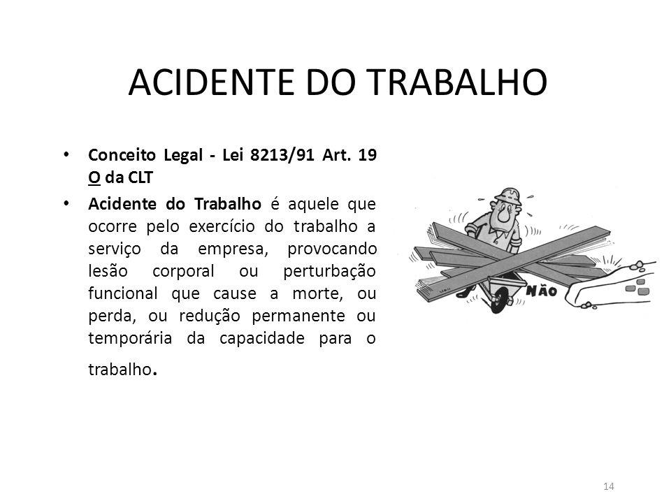 13 ACIDENTE DO TRABALHO O que é acidente? Se considerarmos a definição do dicionário a resposta é: Acontecimento imprevisto, casual ou não, ou ainda –