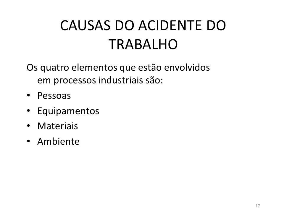 16 CAUSAS DO ACIDENTE DO TRABALHO Todo acidente tem causas definidas, por mais imprevisível que possa parecer. Os acidentes, de maneira geral, são res