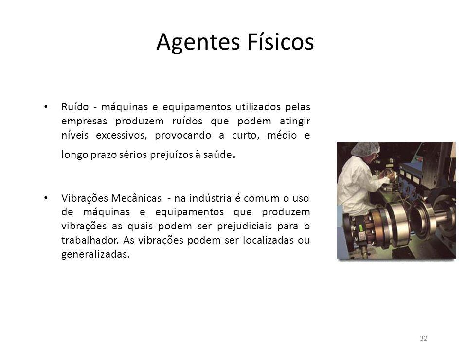 31 CLASSIFICAÇÃO DOS AGENTES DE RISCOS AMBIENTAIS RISCO FISICORISCO QUIMICORISCO BIOLOGICO RISCO ERGONÔMICO RISCO ACIDENTE RUÍDOPOEIRASVIRUSTRABALHO FISICO PESADO ELETRICIDADE VIBRAÇÕESFUMOSBACTÉRIASPOSTURA INCORRETA ANIMAIS PEÇONHETOS RADIAÇÕES IONIZANTES VAPORESBACILOSMONOTONIAILUMINAÇÃO INADEQUADA RADIAÇÕES NÃO IONIZANTES GASESPROTOZOÁRIOSRITMO EXCESSIVO ARRANJO FISICO INADEQUADO PRESSÕES ANORMAIS NÉVOASPARASITASTRABALHOS NOTURNOS ARMAZENAMENT O INADEQUADO TEMPERATURAS EXTREMAS PRODUTOS QUIMICOS EM GERAL FUNGOSTREINAMENTO INADEQUADO/ INEXISTENTE PROBABILIDADE DE INCÊNDIO E OU EXPLOSÃO UMIDADEMÁQUINAS E EQUIPAMENTOS SEM PROTEÇÃO
