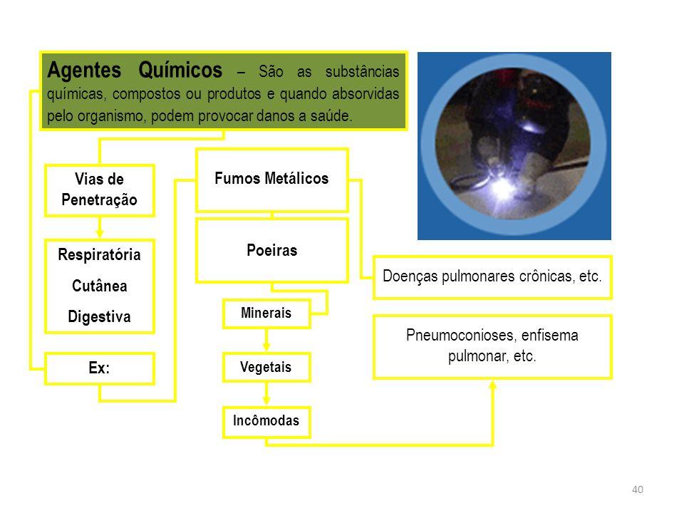 39 Vias de penetração - QUIMICOS Os agentes químicos possuem três vias básicas de penetração no corpo humano: Via Respiratória - as substâncias penetram pelo nariz e boca afetando a garganta e chegando aos pulmões.