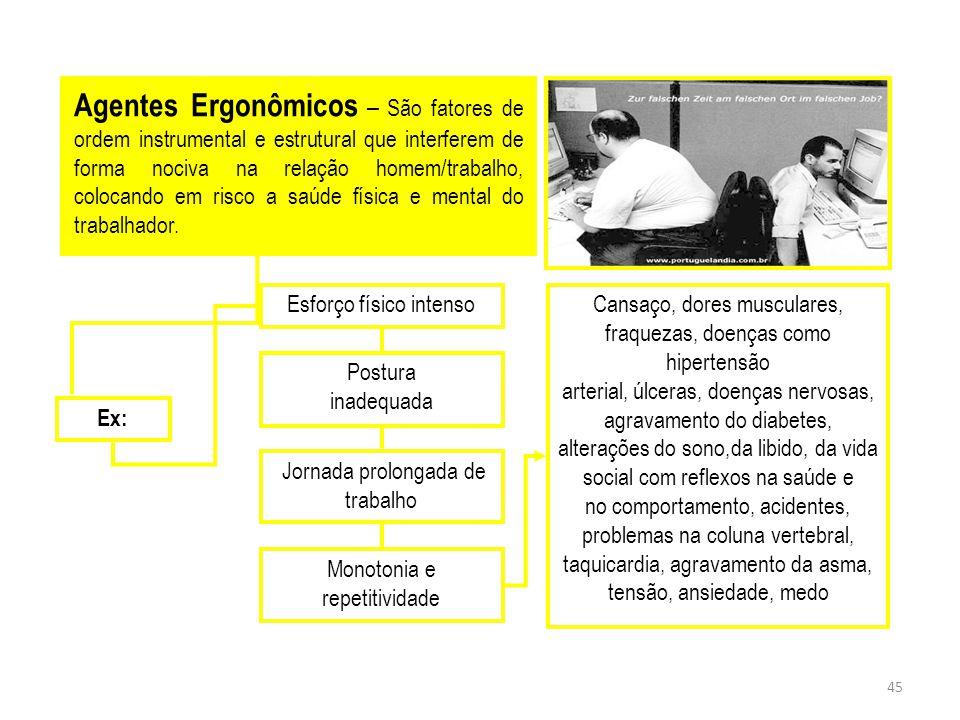 44 Agentes Ergonômicos A ergonomia ou engenharia humana é uma ciência relativamente recente que estuda as relações entre o homem e seu ambiente de trabalho.