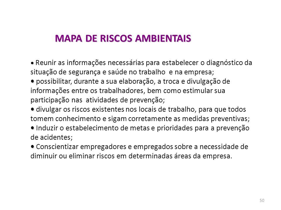 49 MAPA DE RISCOS O mapa de riscos é a representação gráfica do reconhecimento dos riscos existentes nos locais de trabalho. É representado por meio d