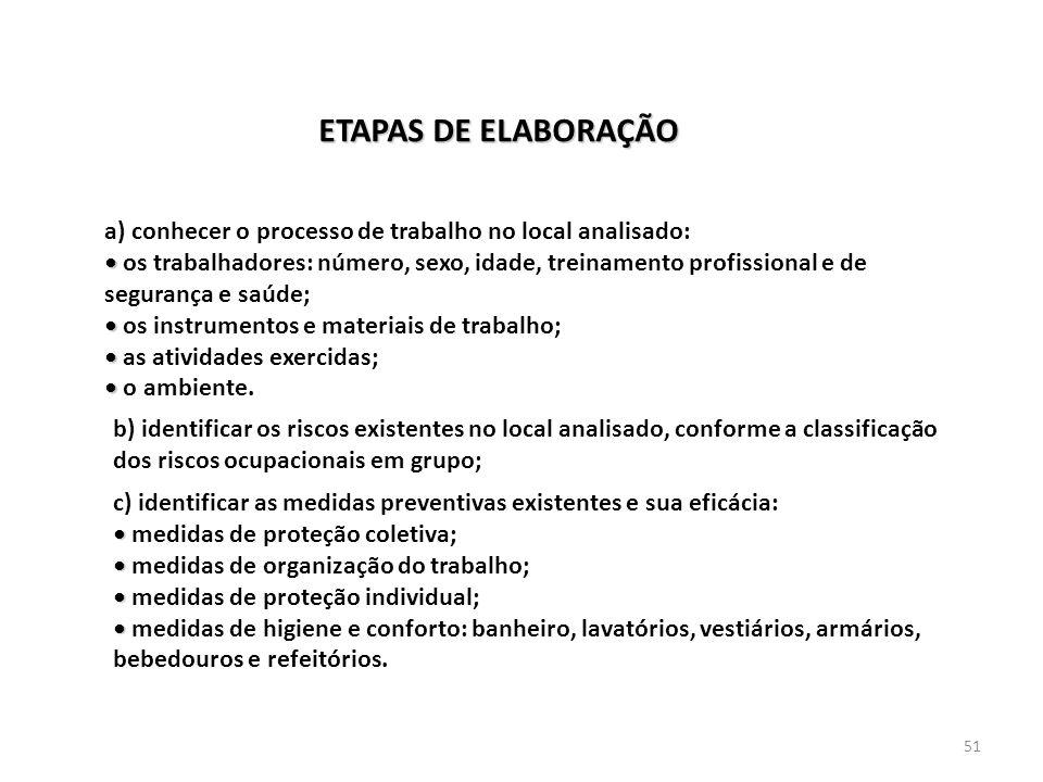 50 MAPA DE RISCOS AMBIENTAIS Reunir as informações necessárias para estabelecer o diagnóstico da situação de segurança e saúde no trabalho e na empres