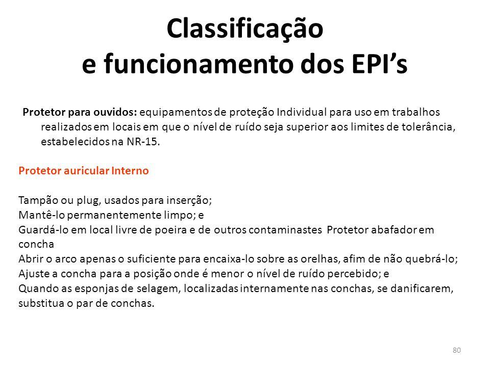 79 Classificação e funcionamento dos EPI's Óculos de segurança contra impacto de partículas sólidas (óculos para soldador e trabalhos de corte a quent