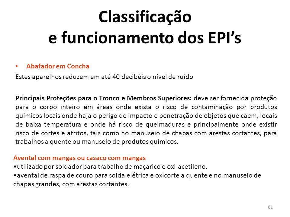 80 Classificação e funcionamento dos EPI's Protetor para ouvidos: equipamentos de proteção Individual para uso em trabalhos realizados em locais em qu