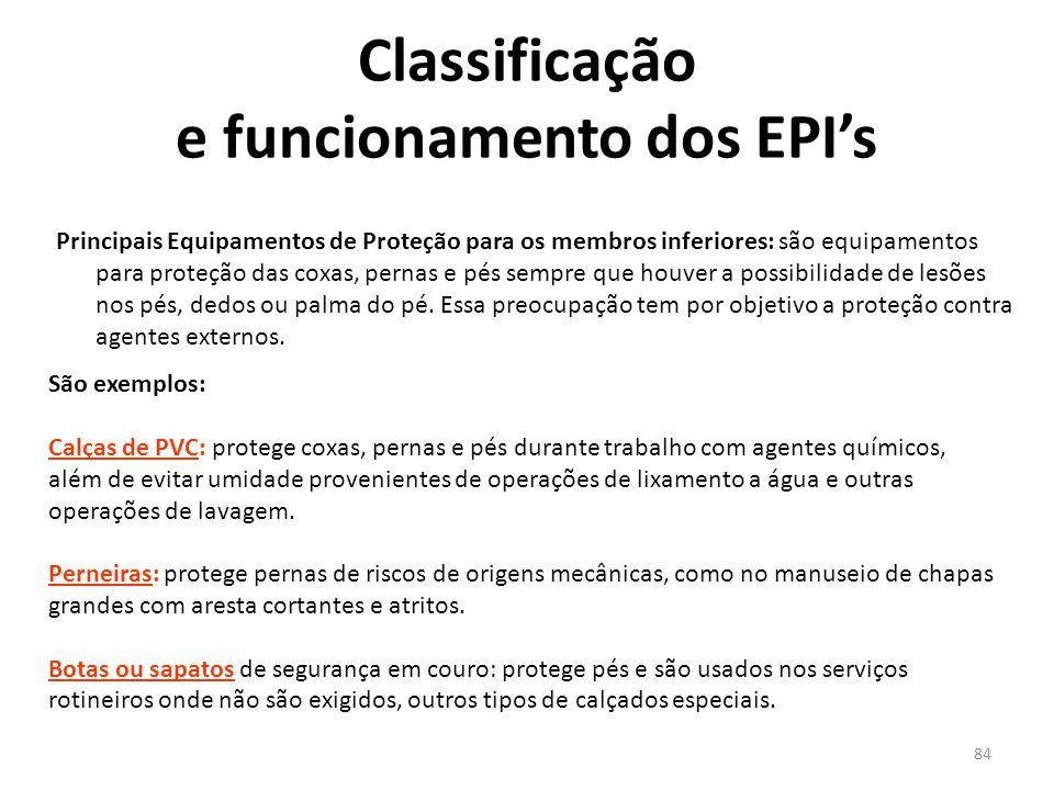 83 Classificação e funcionamento dos EPI's Outros tipos de luvas que são compostas de vários materiais e formatos, tais como: luvas de punho, de cano