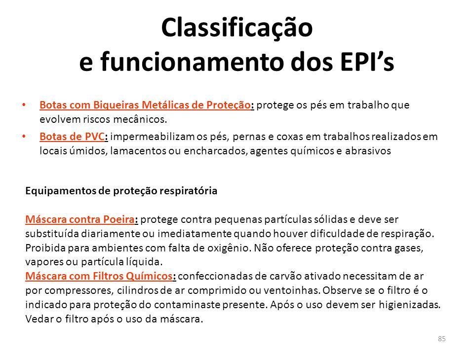 84 Classificação e funcionamento dos EPI's Principais Equipamentos de Proteção para os membros inferiores: são equipamentos para proteção das coxas, p