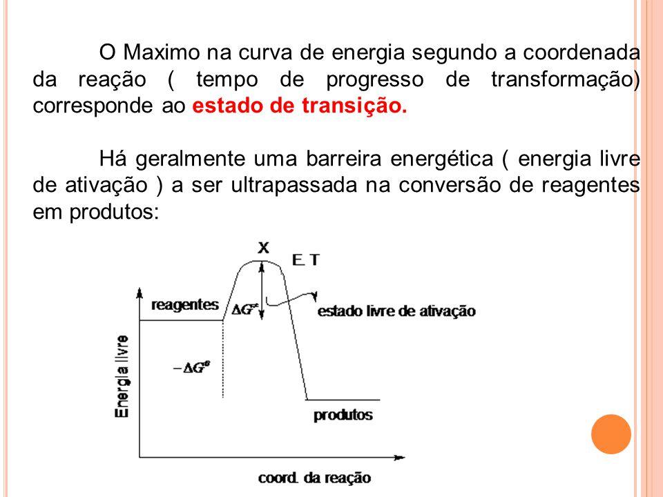 O Maximo na curva de energia segundo a coordenada da reação ( tempo de progresso de transformação) corresponde ao estado de transição. Há geralmente u