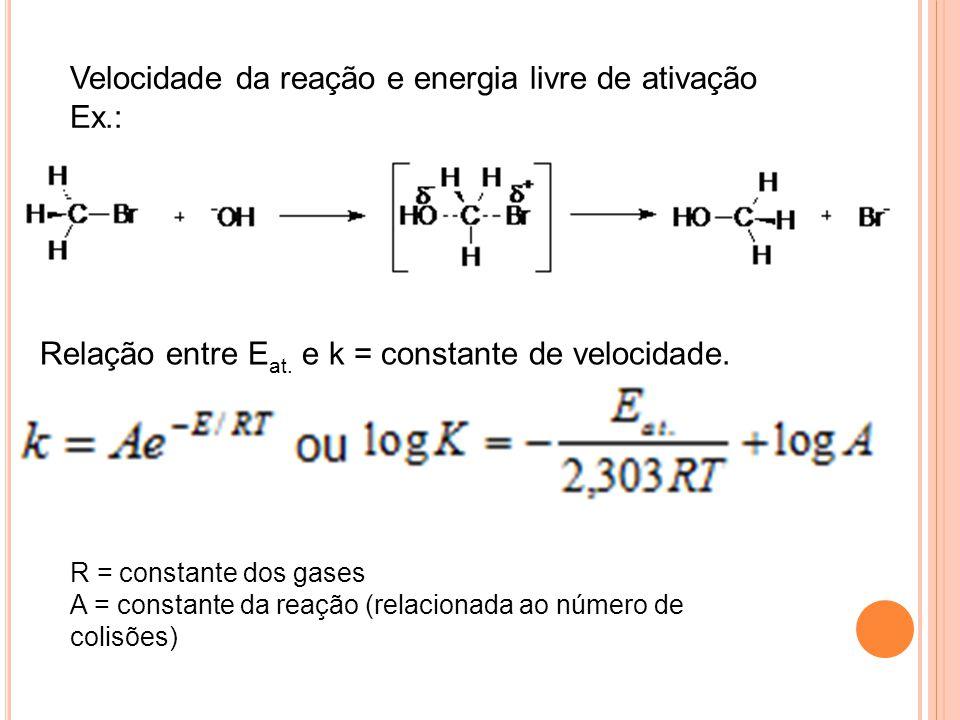 Velocidade da reação e energia livre de ativação Ex.: Relação entre E at. e k = constante de velocidade. R = constante dos gases A = constante da reaç