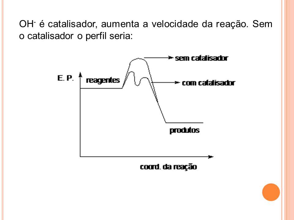 OH - é catalisador, aumenta a velocidade da reação. Sem o catalisador o perfil seria: