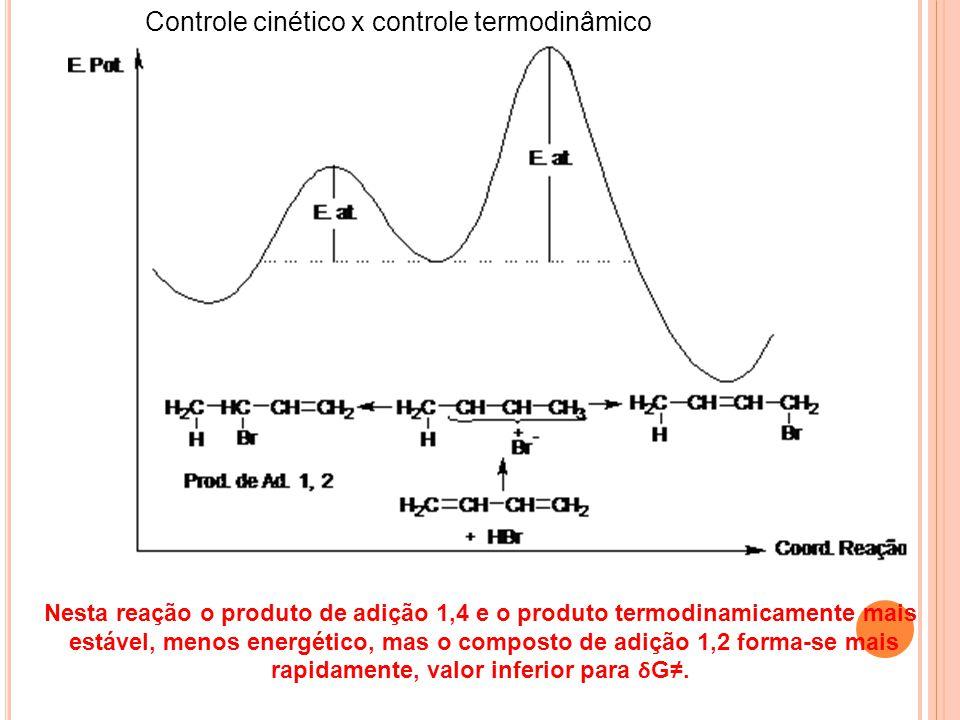 Controle cinético x controle termodinâmico Nesta reação o produto de adição 1,4 e o produto termodinamicamente mais estável, menos energético, mas o c