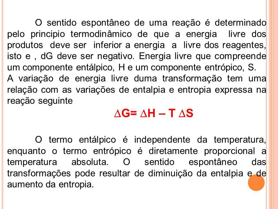 O sentido espontâneo de uma reação é determinado pelo principio termodinâmico de que a energia livre dos produtos deve ser inferior a energia a livre
