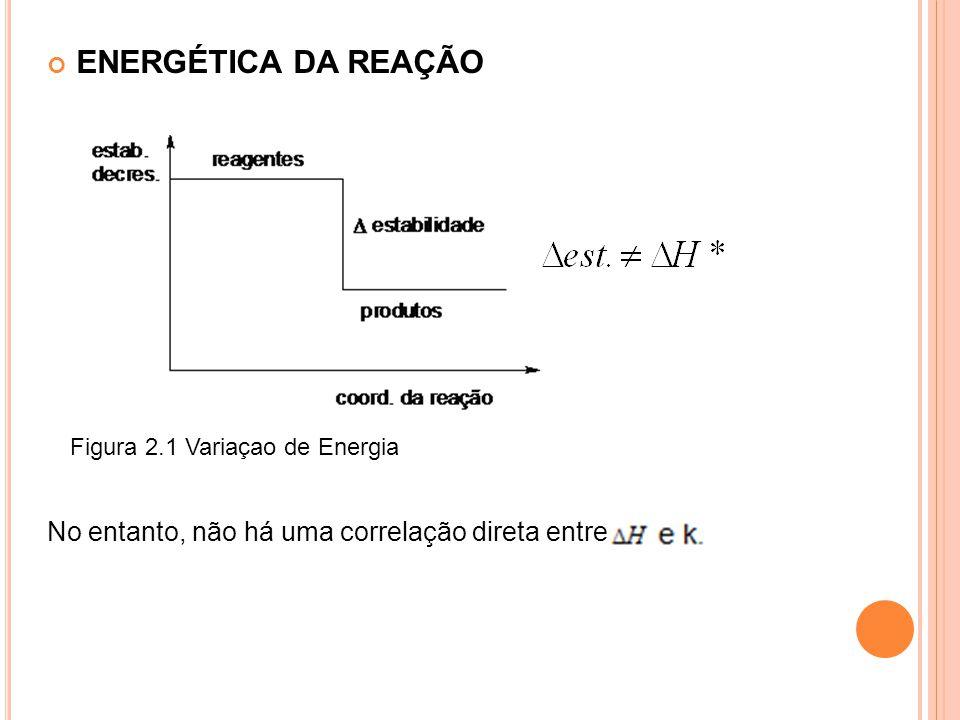 ENERGÉTICA DA REAÇÃO No entanto, não há uma correlação direta entre e Figura 2.1 Variaçao de Energia