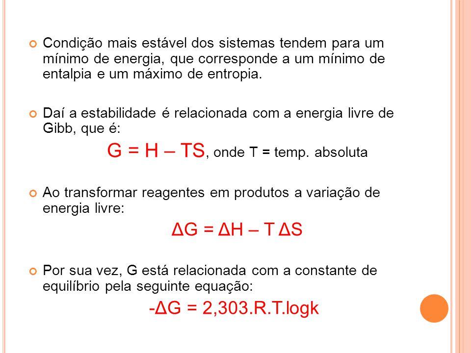 Condição mais estável dos sistemas tendem para um mínimo de energia, que corresponde a um mínimo de entalpia e um máximo de entropia. Daí a estabilida