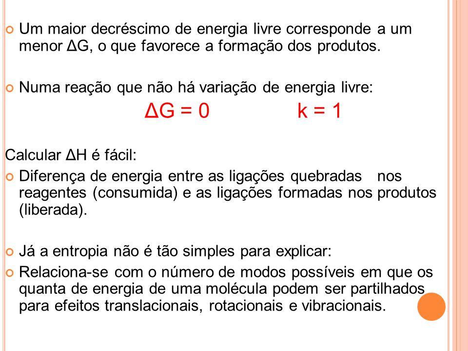 Um maior decréscimo de energia livre corresponde a um menor ΔG, o que favorece a formação dos produtos. Numa reação que não há variação de energia liv