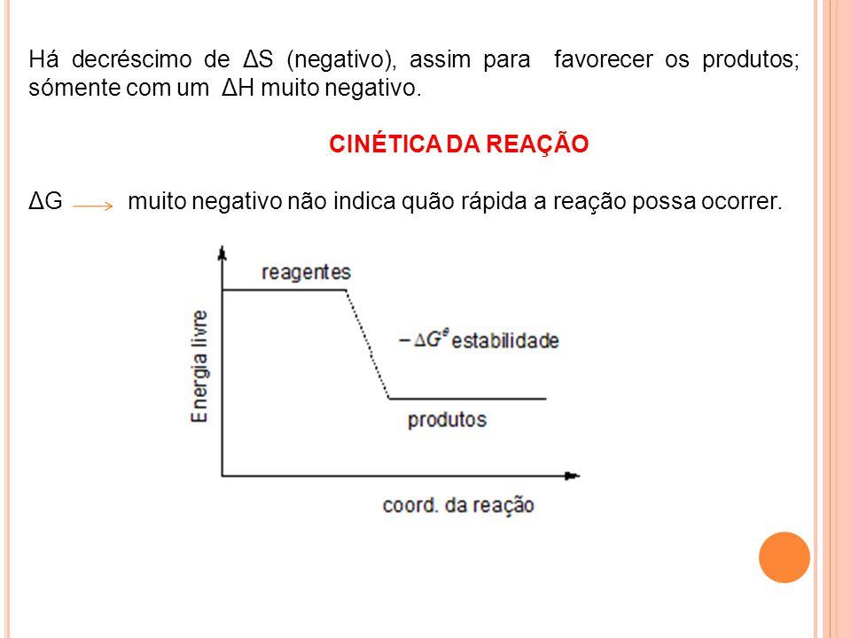 Há decréscimo de ΔS (negativo), assim para favorecer os produtos; sómente com um ΔH muito negativo. CINÉTICA DA REAÇÃO ΔG muito negativo não indica qu