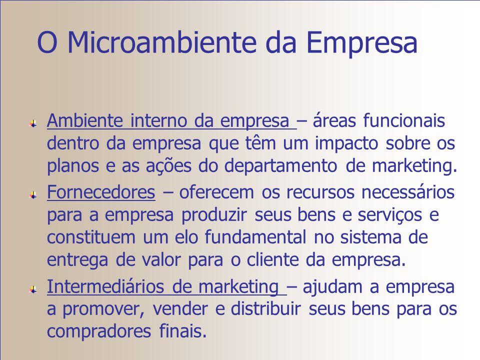 O AMBIENTE INTERNO DA EMPRESA Ao fazer planos de marketing, a gerência de marketing leva em consideração outros grupos da empresa, tais como:  Alta a