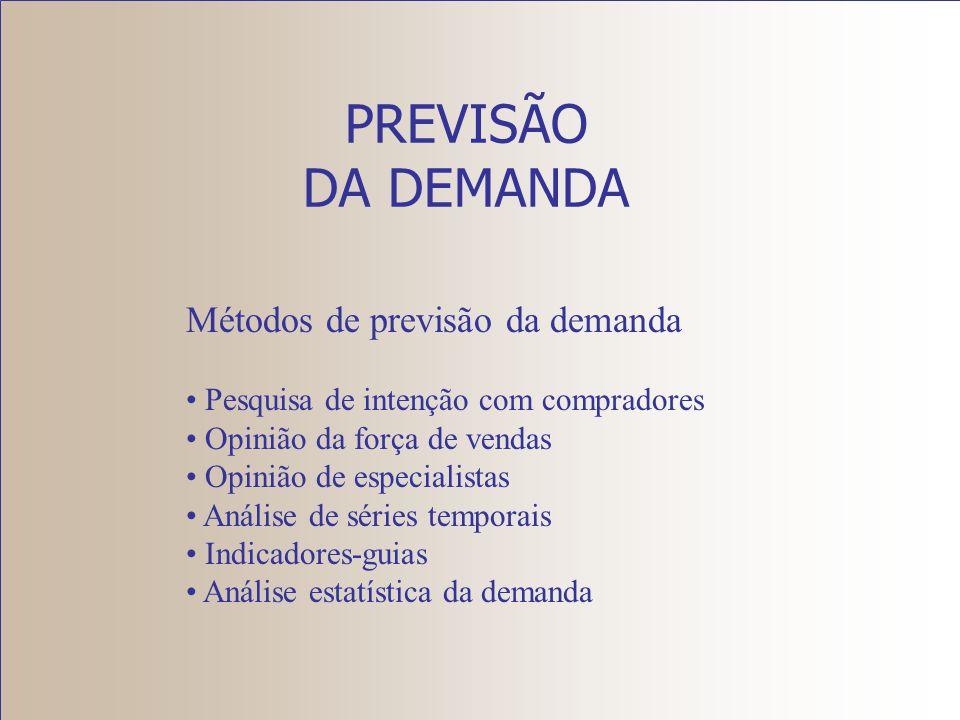 MENSURAÇÃO DA DEMANDA Demanda Volume total de produtos/serviços Adquirido por um grupo de clientes Em uma determinada área geográfica Em determinado p