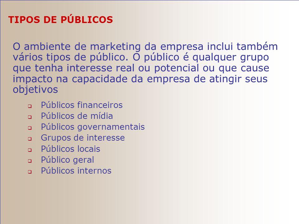 PREVISÃO DA DEMANDA Métodos de previsão da demanda Pesquisa de intenção com compradores Opinião da força de vendas Opinião de especialistas Análise de
