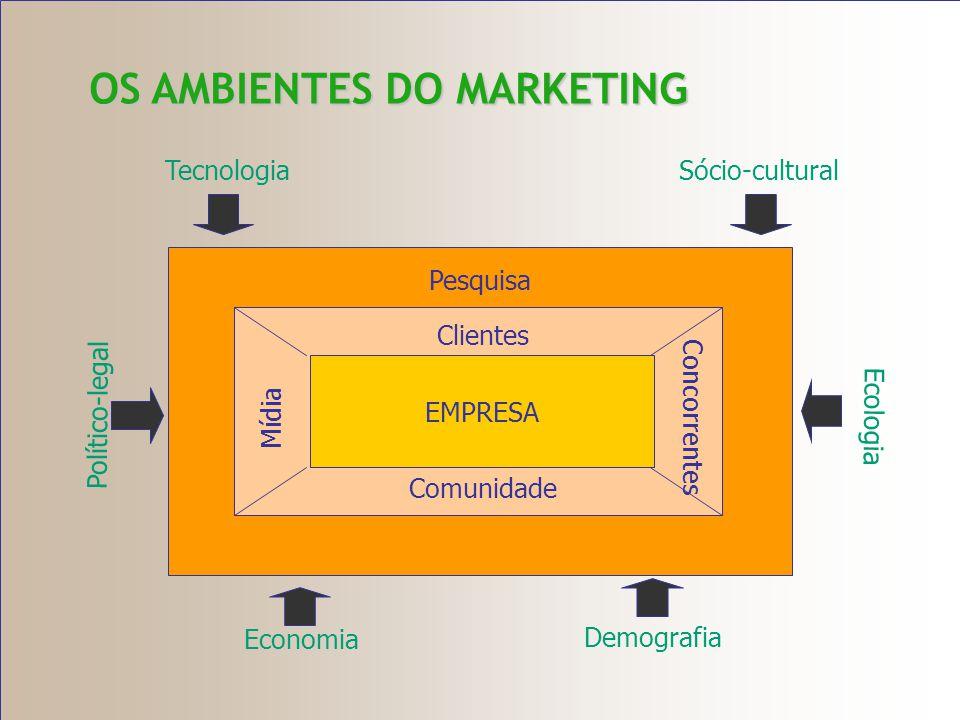 Administração da Atividades de Marketing Os gerentes de marketing são responsáveis por assegurar que as atividades de marketing levem aos objetivos or