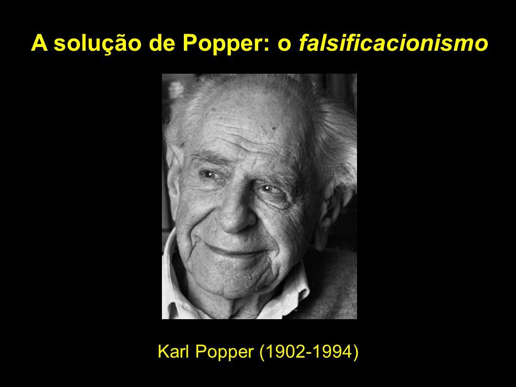 A solução de Popper: o falsificacionismo Karl Popper (1902-1994)