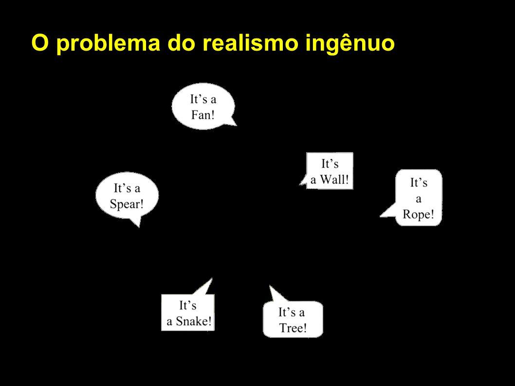 O problema do realismo ingênuo