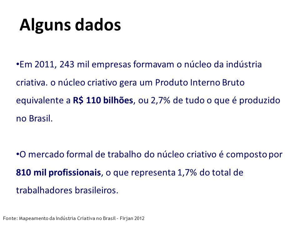 Em 2011, 243 mil empresas formavam o núcleo da indústria criativa. o núcleo criativo gera um Produto Interno Bruto equivalente a R$ 110 bilhões, ou 2,