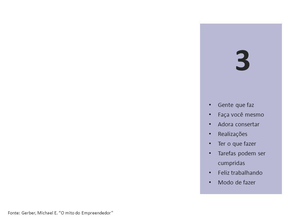 Gente que faz Faça você mesmo Adora consertar Realizações Ter o que fazer Tarefas podem ser cumpridas Feliz trabalhando Modo de fazer Fonte: Gerber, Michael E.