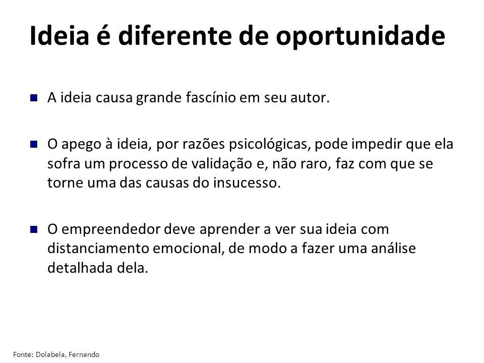 Ideia é diferente de oportunidade A ideia causa grande fascínio em seu autor. O apego à ideia, por razões psicológicas, pode impedir que ela sofra um