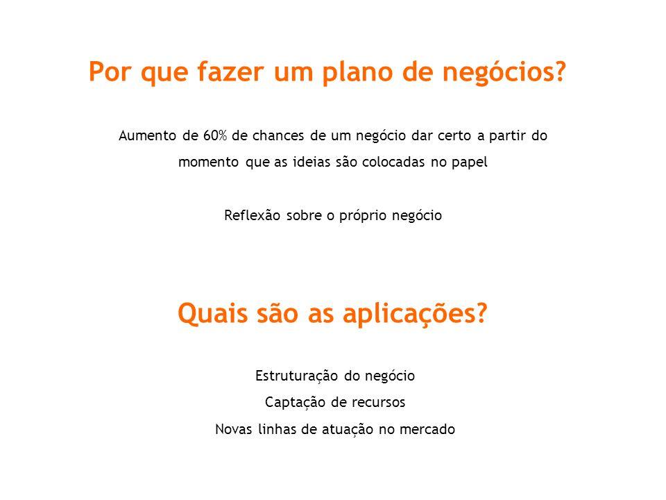 Por que fazer um plano de negócios? Aumento de 60% de chances de um negócio dar certo a partir do momento que as ideias são colocadas no papel Reflexã