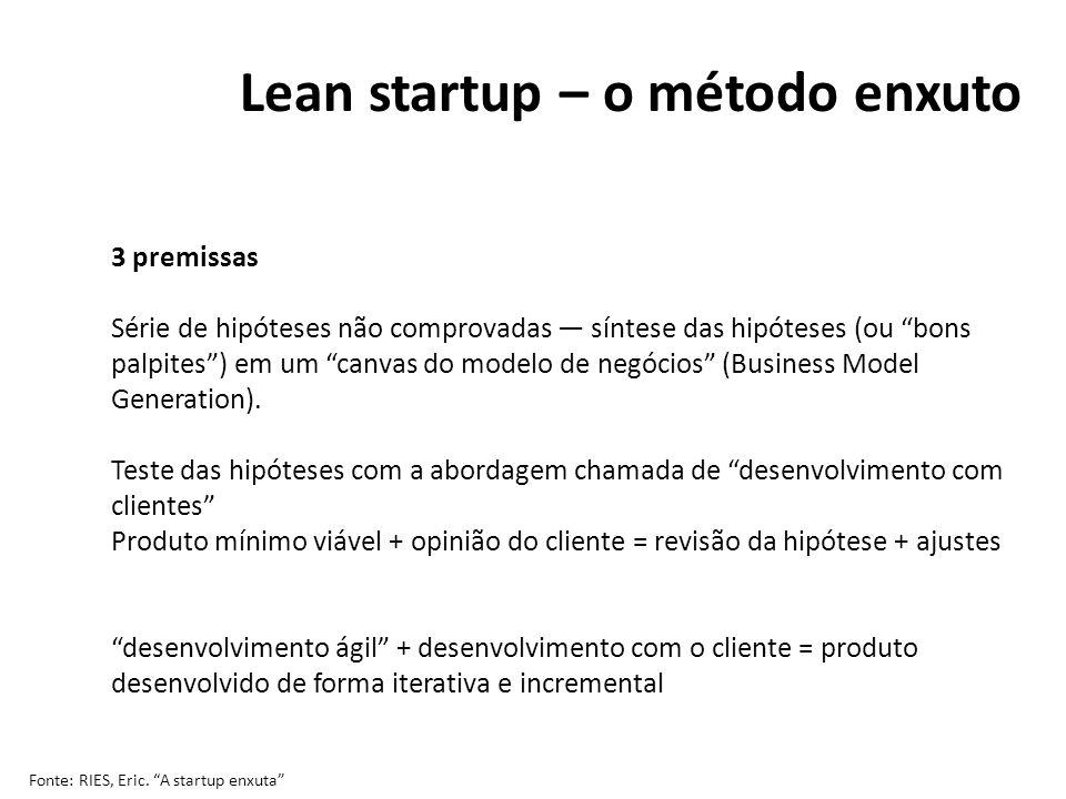 3 premissas Série de hipóteses não comprovadas — síntese das hipóteses (ou bons palpites ) em um canvas do modelo de negócios (Business Model Generation).