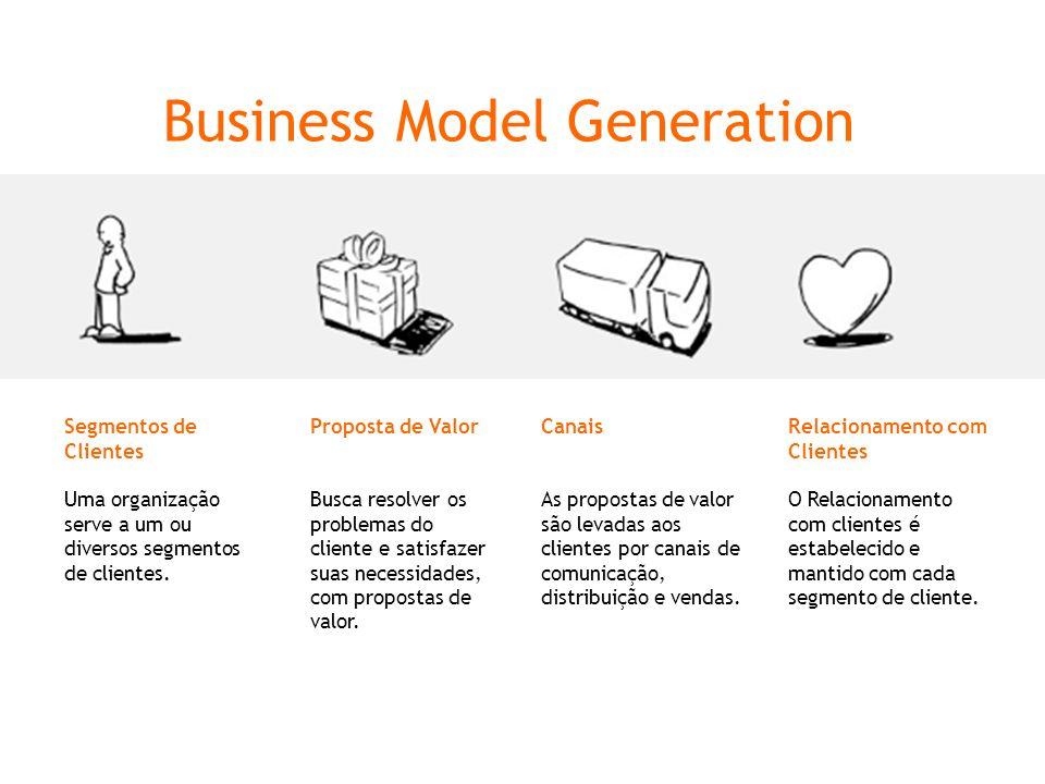 Business Model Generation Segmentos de Clientes Uma organização serve a um ou diversos segmentos de clientes. Proposta de Valor Busca resolver os prob