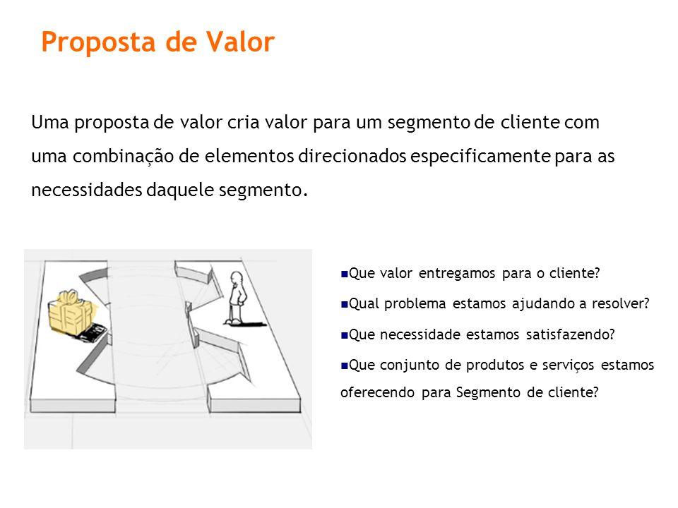 Proposta de Valor Uma proposta de valor cria valor para um segmento de cliente com uma combinação de elementos direcionados especificamente para as necessidades daquele segmento.