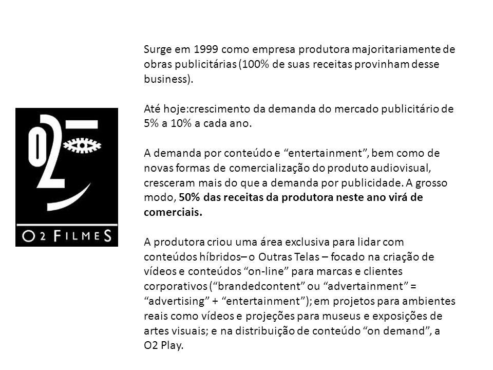 Surge em 1999 como empresa produtora majoritariamente de obras publicitárias (100% de suas receitas provinham desse business). Até hoje:crescimento da