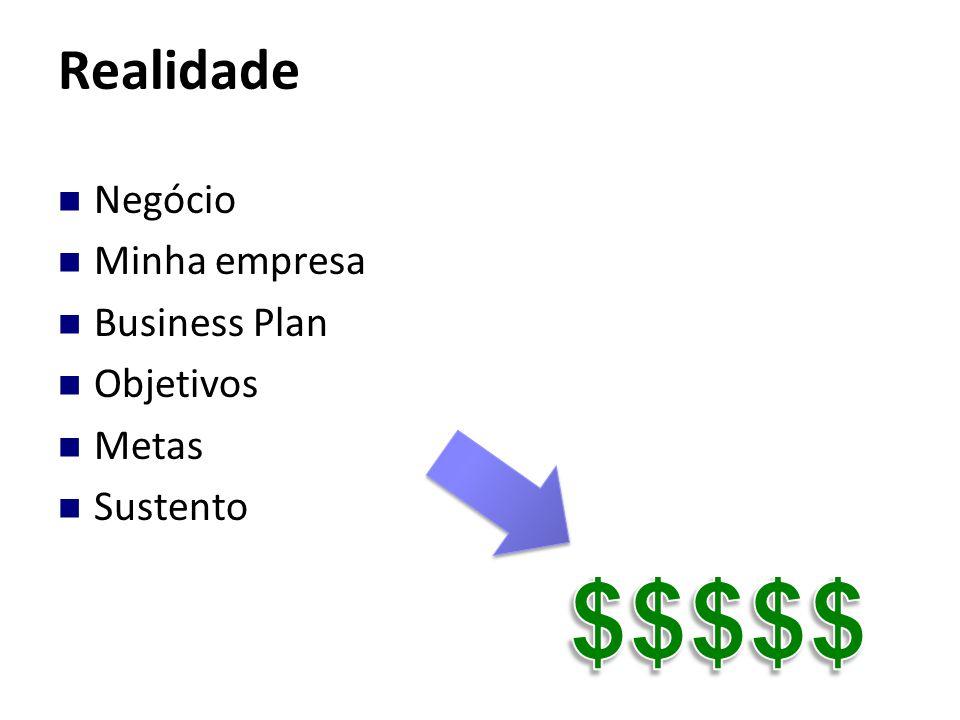 Realidade Negócio Minha empresa Business Plan Objetivos Metas Sustento
