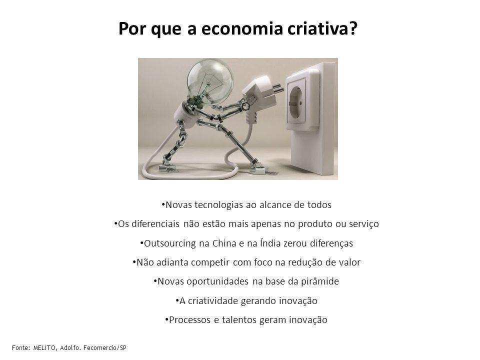 Por que a economia criativa? Novas tecnologias ao alcance de todos Os diferenciais não estão mais apenas no produto ou serviço Outsourcing na China e