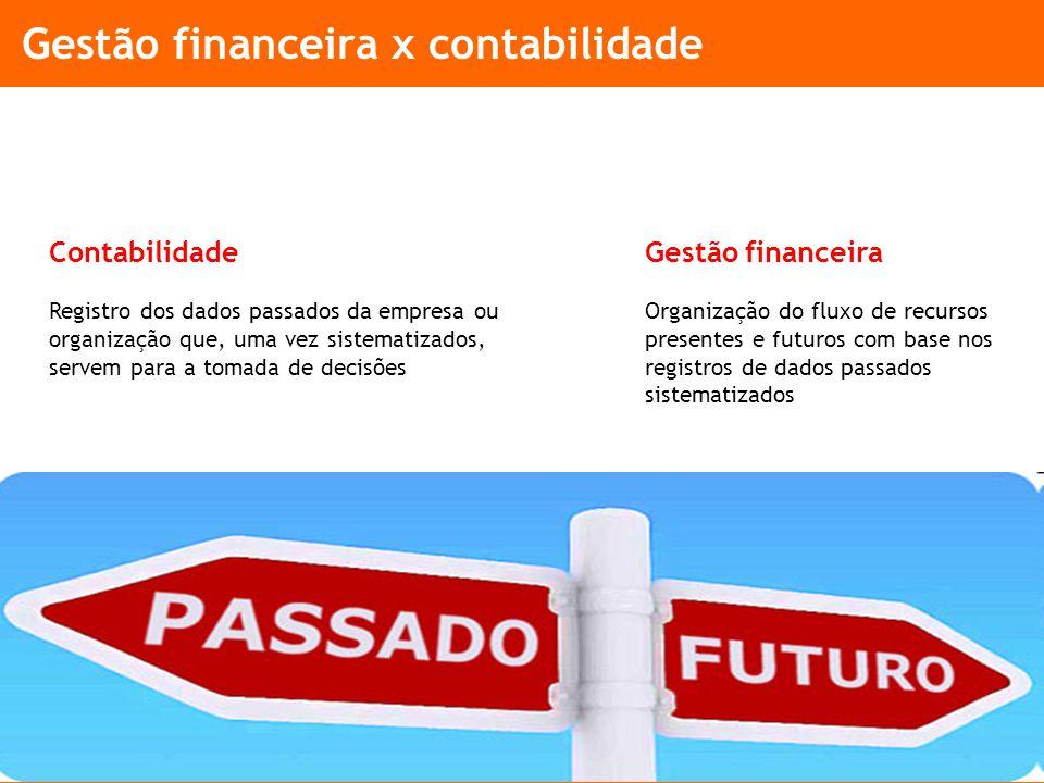 Gestão financeira x contabilidade Gestão financeira Organização do fluxo de recursos presentes e futuros com base nos registros de dados passados sistematizados Contabilidade Registro dos dados passados da empresa ou organização que, uma vez sistematizados, servem para a tomada de decisões