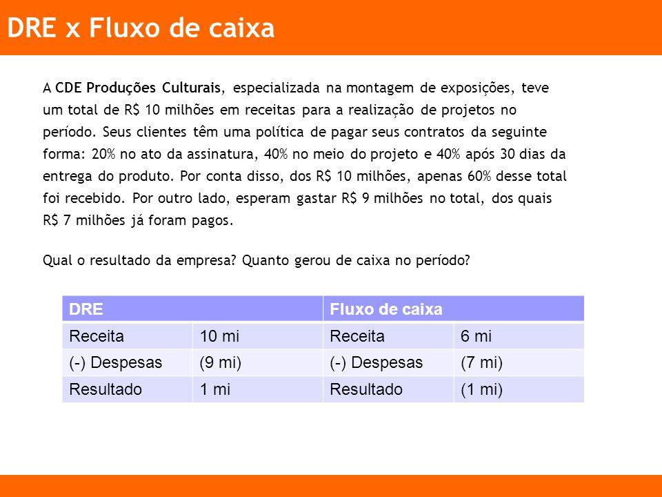 DRE x Fluxo de caixa A CDE Produções Culturais, especializada na montagem de exposições, teve um total de R$ 10 milhões em receitas para a realização