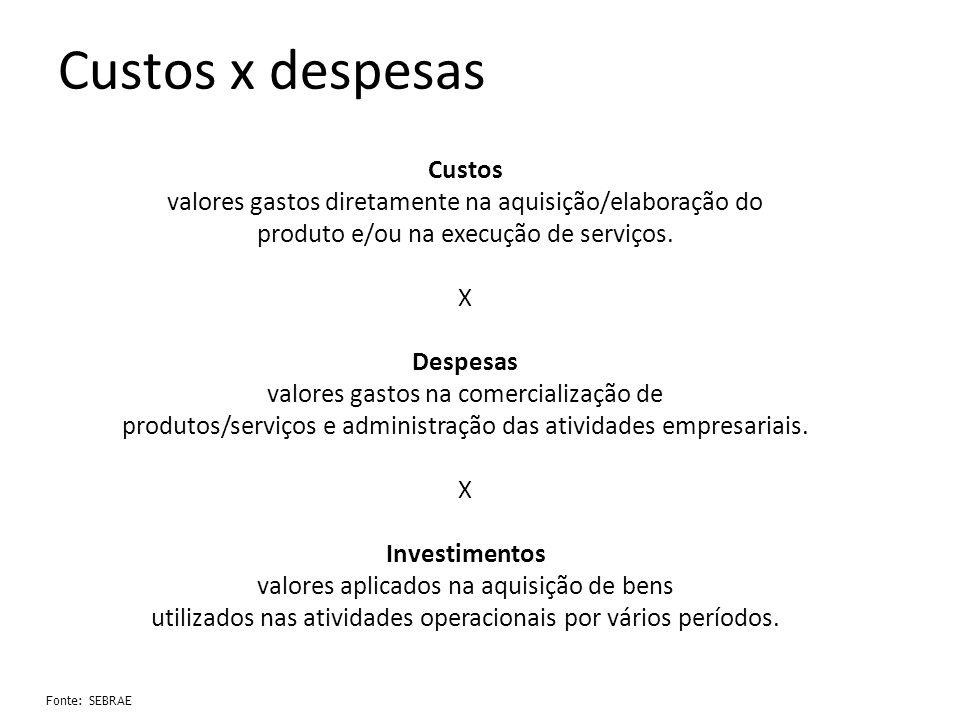 Custos x despesas Custos valores gastos diretamente na aquisição/elaboração do produto e/ou na execução de serviços. X Despesas valores gastos na come