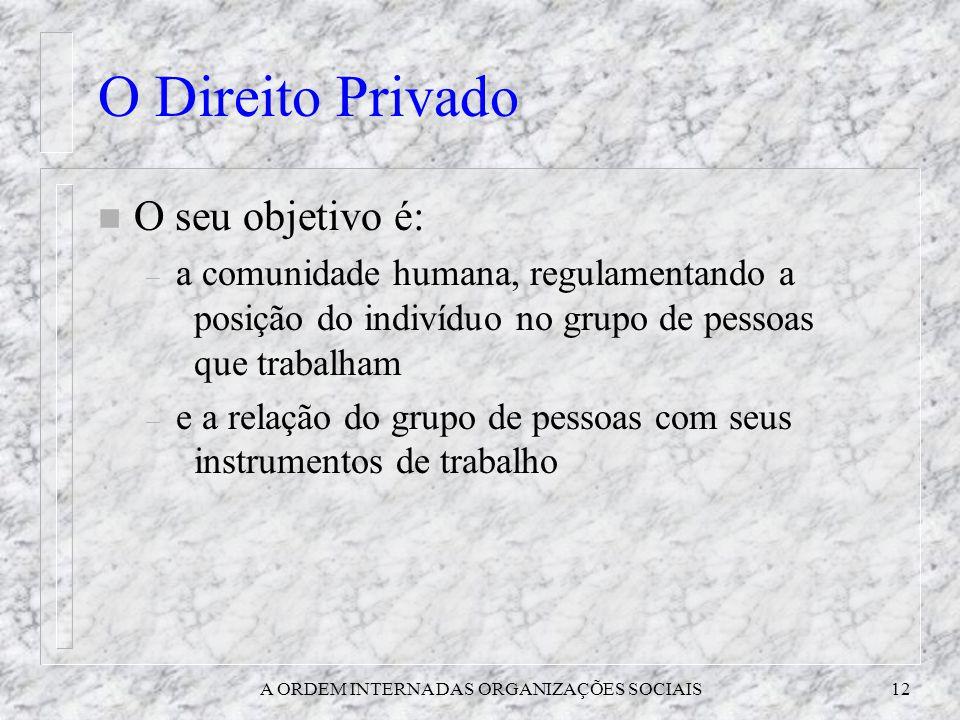 A ORDEM INTERNA DAS ORGANIZAÇÕES SOCIAIS12 O Direito Privado n O seu objetivo é: – a comunidade humana, regulamentando a posição do indivíduo no grupo
