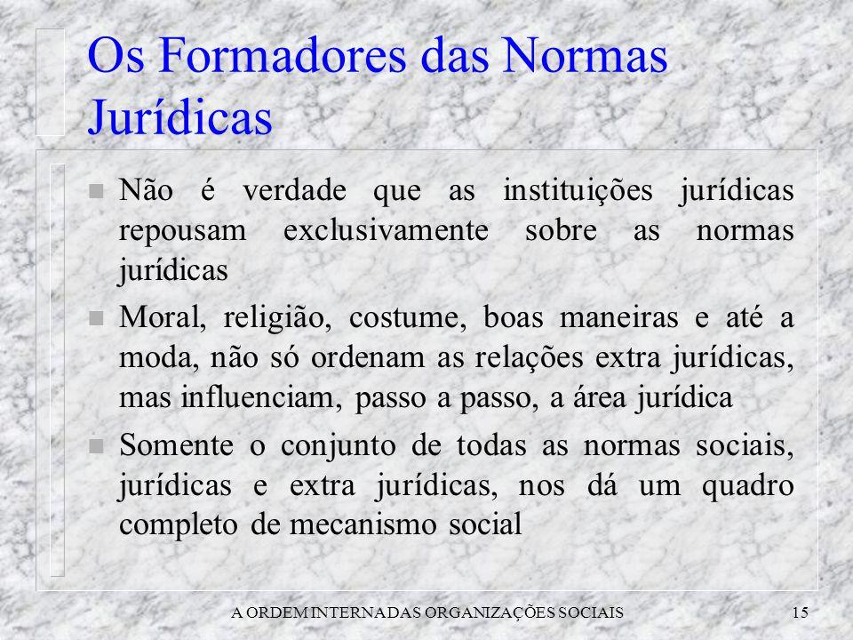 A ORDEM INTERNA DAS ORGANIZAÇÕES SOCIAIS15 Os Formadores das Normas Jurídicas n Não é verdade que as instituições jurídicas repousam exclusivamente so