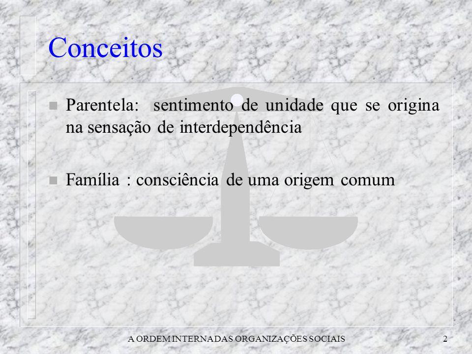 A ORDEM INTERNA DAS ORGANIZAÇÕES SOCIAIS2 Conceitos n Parentela: sentimento de unidade que se origina na sensação de interdependência n Família : cons