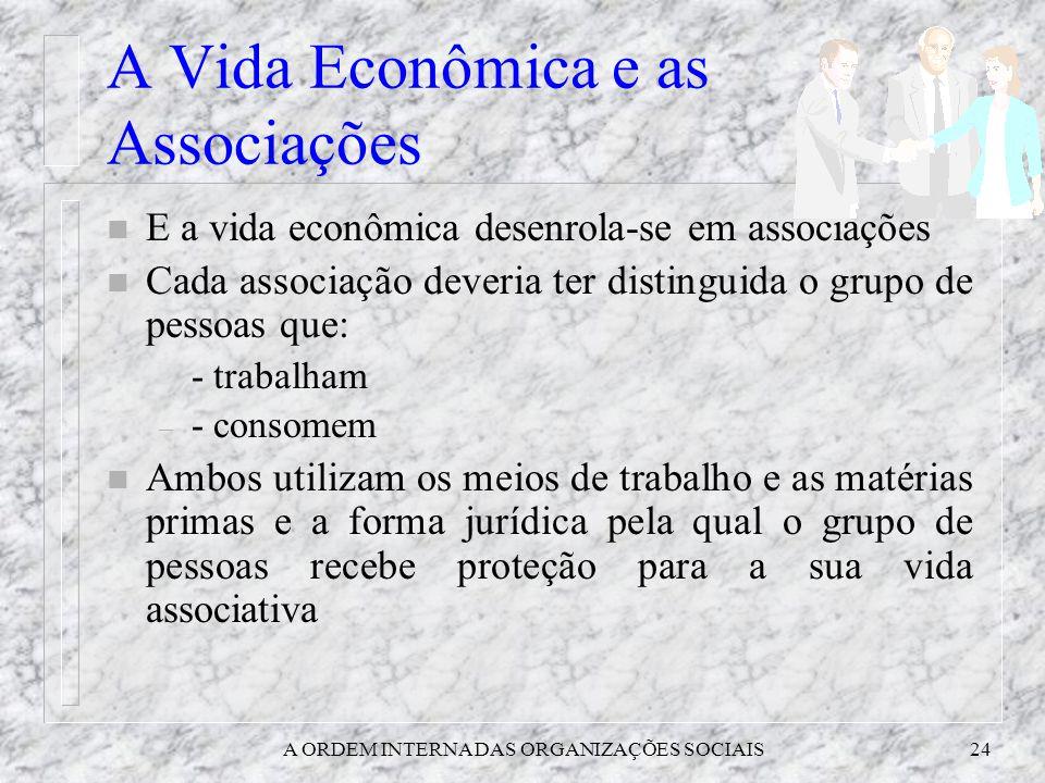 A ORDEM INTERNA DAS ORGANIZAÇÕES SOCIAIS24 A Vida Econômica e as Associações n E a vida econômica desenrola-se em associações n Cada associação deveri