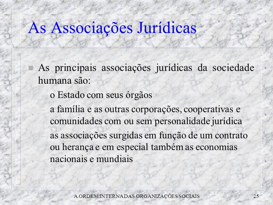 A ORDEM INTERNA DAS ORGANIZAÇÕES SOCIAIS25 As Associações Jurídicas n As principais associações jurídicas da sociedade humana são: – o Estado com seus