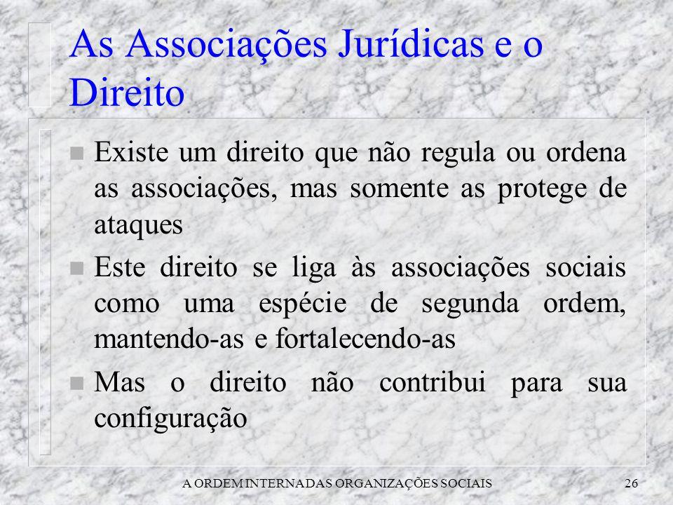 A ORDEM INTERNA DAS ORGANIZAÇÕES SOCIAIS26 As Associações Jurídicas e o Direito n Existe um direito que não regula ou ordena as associações, mas somen