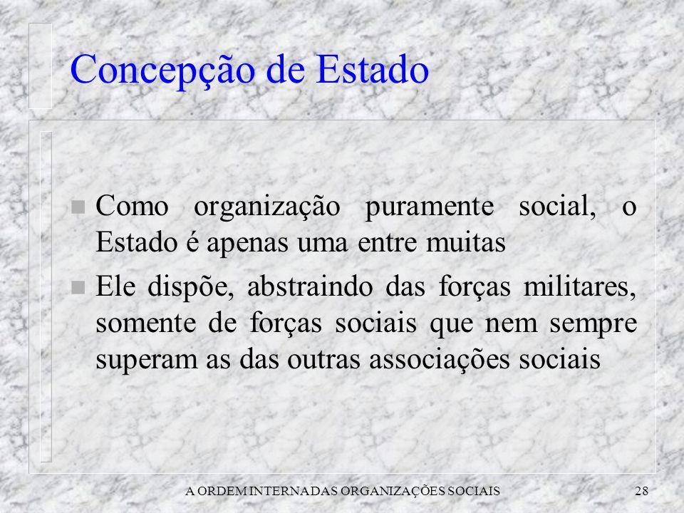 A ORDEM INTERNA DAS ORGANIZAÇÕES SOCIAIS28 Concepção de Estado n Como organização puramente social, o Estado é apenas uma entre muitas n Ele dispõe, a