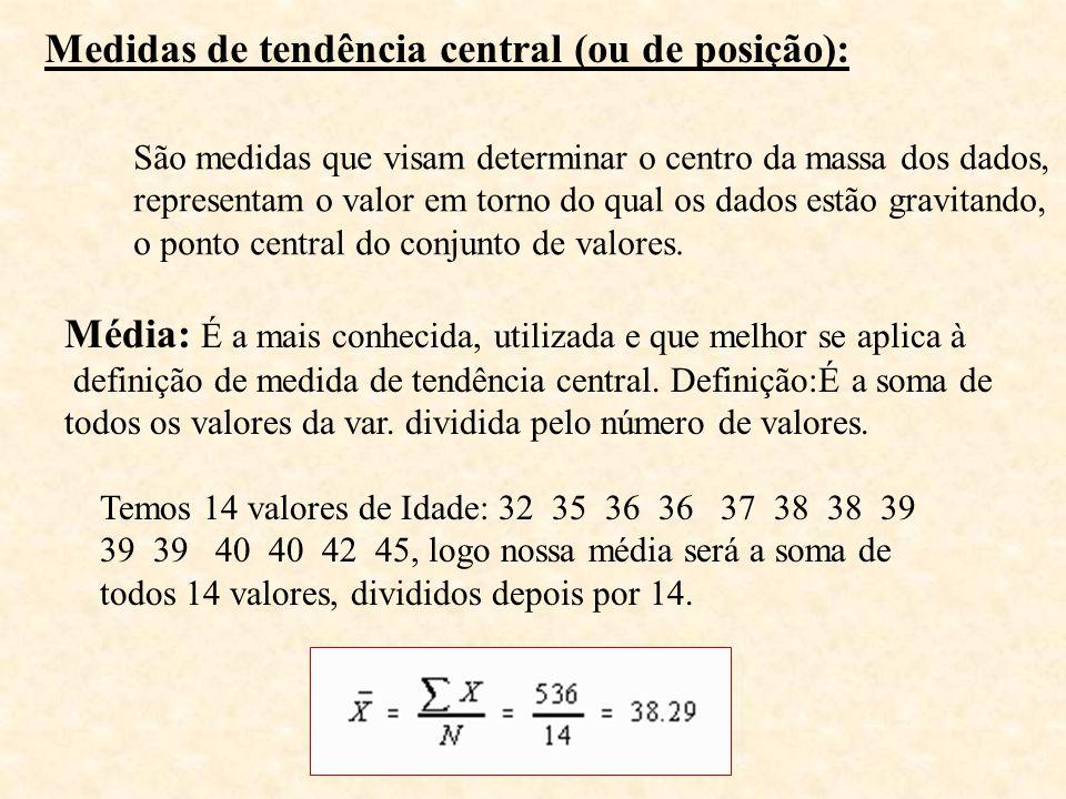 Medidas de tendência central (ou de posição): São medidas que visam determinar o centro da massa dos dados, representam o valor em torno do qual os dados estão gravitando, o ponto central do conjunto de valores.